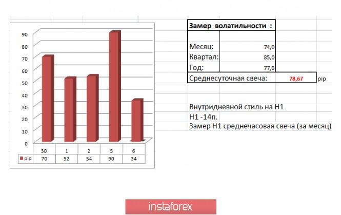 analytics5f7c3480001f4 - Торговые рекомендации по валютной паре EURUSD – расстановка торговых ордеров (6 октября)