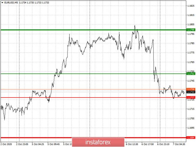 analytics5f7d519639a46.jpg