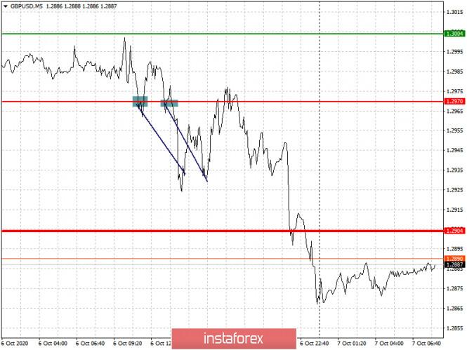 analytics5f7d519ebe2a5.jpg