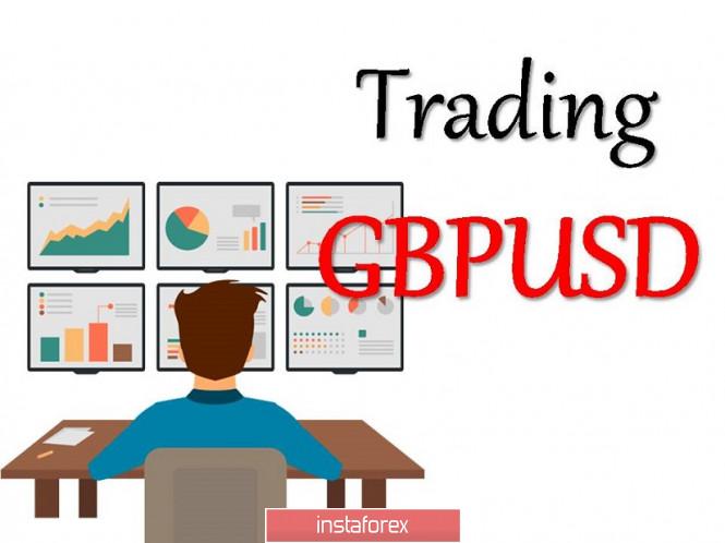 analytics5f7d6c89b8d5b - Торговые рекомендации по валютной паре GBPUSD – расстановка торговых ордеров (7 октября)