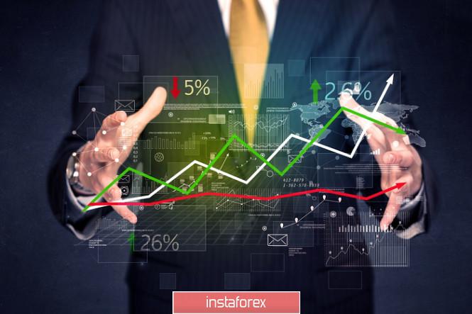 analytics5f7eae4e79af1 - Торговый план по EUR/USD и GBP/USD на 08.10.2020