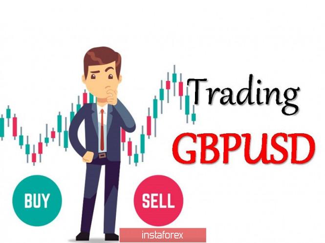 analytics5f7edab95c01f - Торговые рекомендации по валютной паре GBPUSD – расстановка торговых ордеров (8 октября)