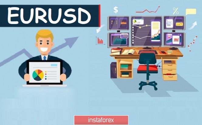 analytics5f7fff0d4c08e - Простые и понятные торговые рекомендации по валютной паре EURUSD 09.10.20