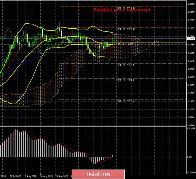 analytics5f82e39f33141.png