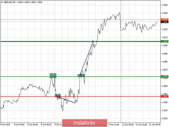 analytics5f83e29fd5ea9.jpg