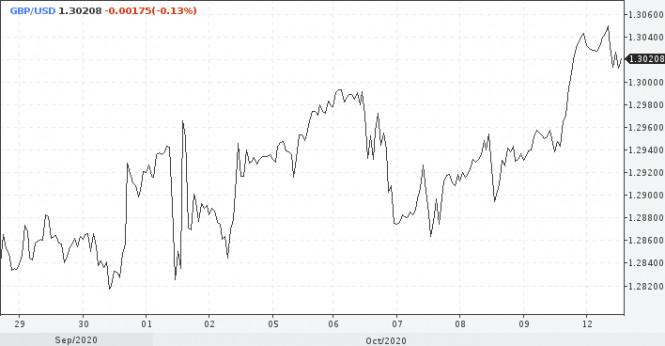 analytics5f8453f6e54b3 - У фунта будет тяжелая неделя