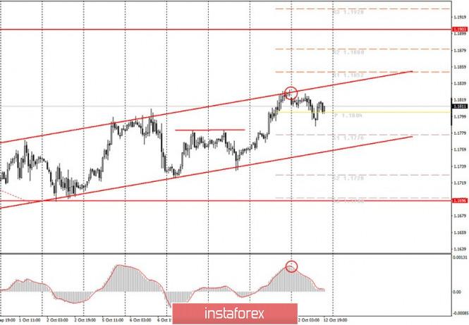 analytics5f84d7f5e4d43.jpg