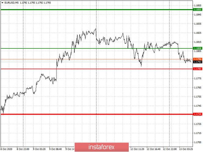 analytics5f8534d4ae7ff.jpg