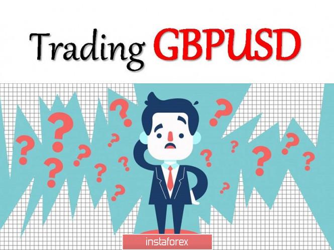 analytics5f856e276551b - Торговые рекомендации по валютной паре GBPUSD – расстановка торговых ордеров (13 октября)