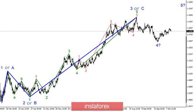 analytics5f857afb16c4e.jpg