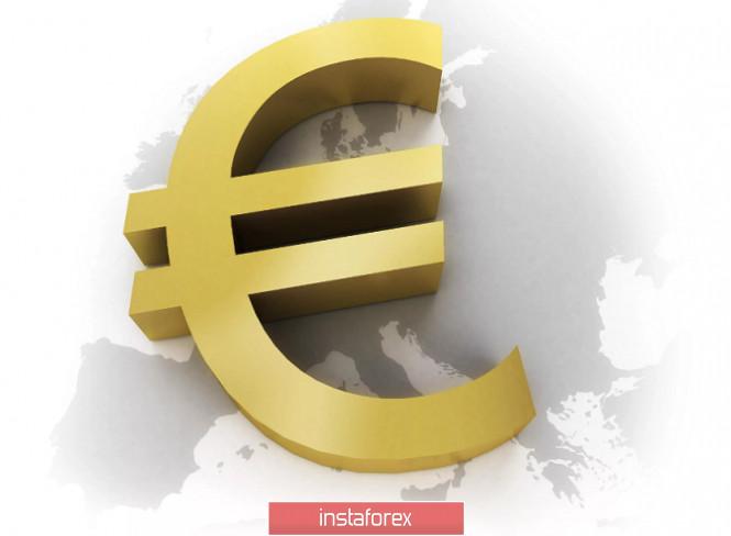 analytics5f86968675f6d - Не покупайте EURUSD перед этим уровнем! Ловушка покупателей