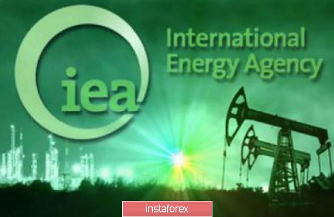 analytics5f8697534cbed - МЭА - Нефть 75$ через 10 лет