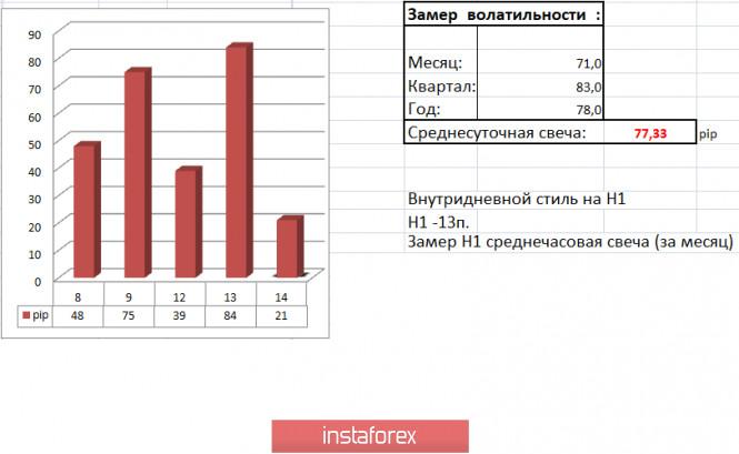 analytics5f86ab8916d0a - Торговые рекомендации по валютной паре EURUSD – расстановка торговых ордеров (14 октября)