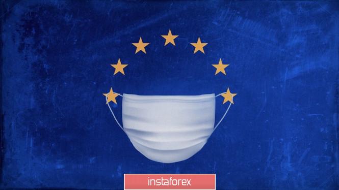 analytics5f886fe13db3e - EUR/USD. И снова коронавирус: Европа закрывается на карантин