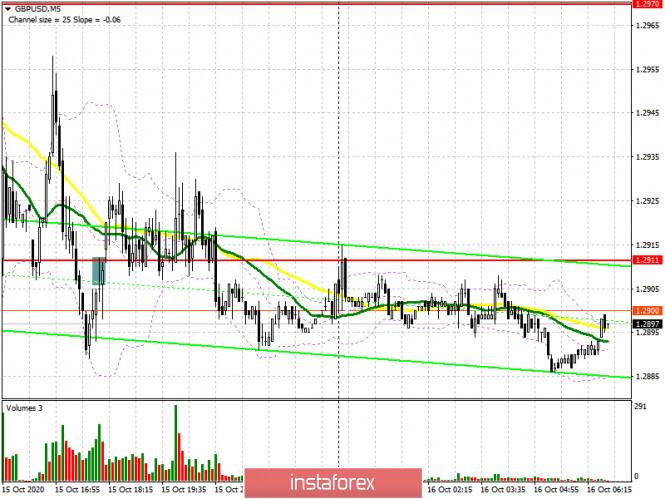 analytics5f89236f552e8 - GBP/USD: план на европейскую сессию 16 октября. Commitment of Traders COT отчеты (разбор вчерашних сделок). В ЕС не намерены