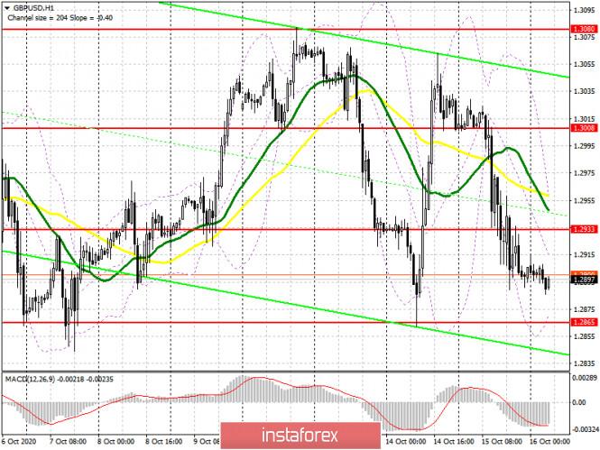 analytics5f8923850a6ed - GBP/USD: план на европейскую сессию 16 октября. Commitment of Traders COT отчеты (разбор вчерашних сделок). В ЕС не намерены