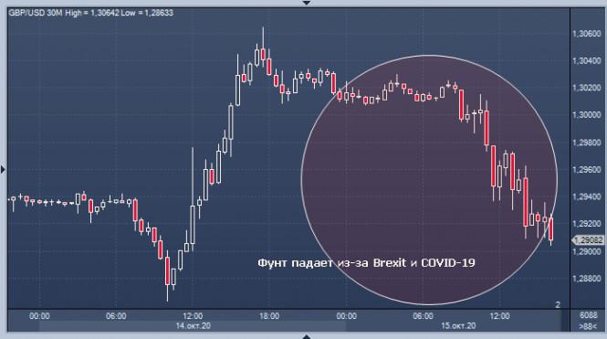 analytics5f893fef87077 - GBP/USD: Brexit для фунта – союзник или противник?