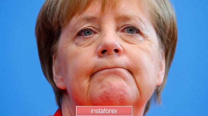 EURUSD и GBPUSD: Курс доллара продолжит рост. Европейские страны начинают «защищаться» от Covid-19, что давит на европейскую