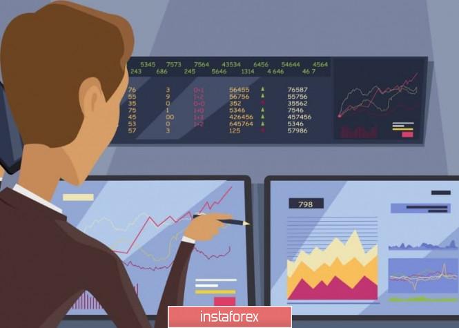 analytics5f8947a81c6cc - Торговые рекомендации по валютной паре EURUSD – перспективы дальнейшего движения