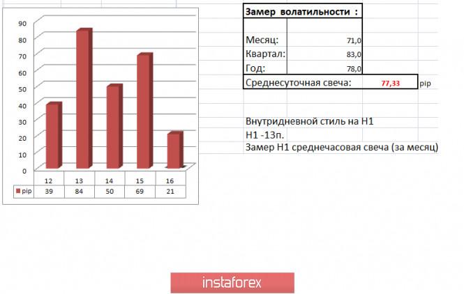 analytics5f8947c5dd820 - Торговые рекомендации по валютной паре EURUSD – перспективы дальнейшего движения