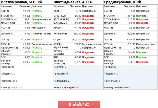 analytics5f895c7bbbb24 - Торговые рекомендации по валютной паре GBPUSD – перспективы дальнейшего движения