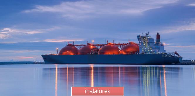 Перспективы цены природного газа и акций Газпрома