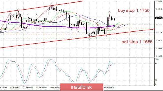 Торговый план 20.10.2020 EURUSD Covid19 - Европа под ударом; Коррекция на рынке США