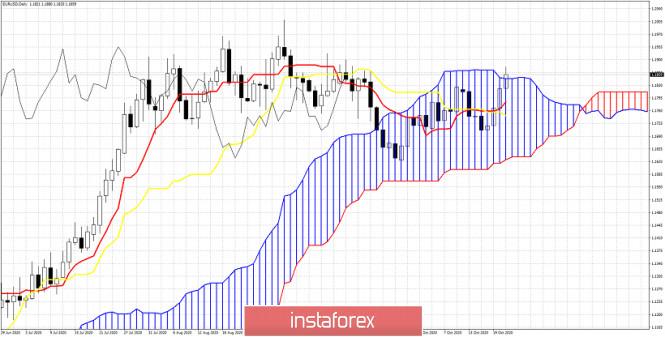 analytics5f9093511dddd.jpg
