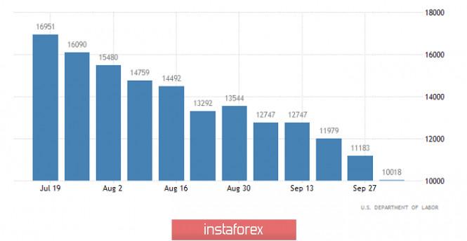 analytics5f912f0a6cab9 - Торговый план по EUR/USD и GBP/USD на 22.10.2020