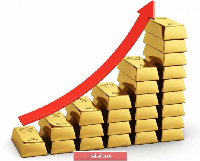 Торговая идея по золоту: