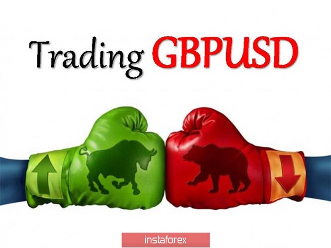 Торговые рекомендации по валютной паре GBPUSD – расстановка торговых ордеров (22 октября)