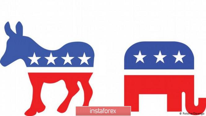 EUR/USD dan GBP/USD: Kedua kandidat presiden AS berhadapan dalam…