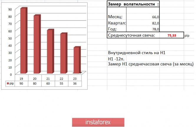 analytics5f9288142339d - Торговые рекомендации по валютной паре EURUSD – перспективы дальнейшего движения