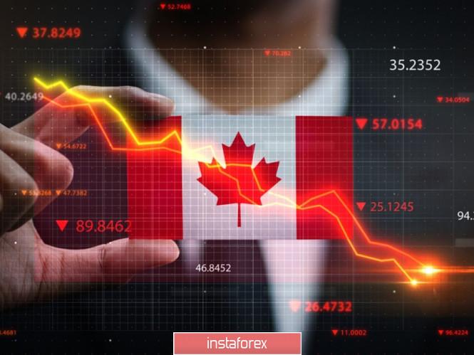 USD/CAD. Канадский регулятор позволил «луни» временно покинуть диапазон