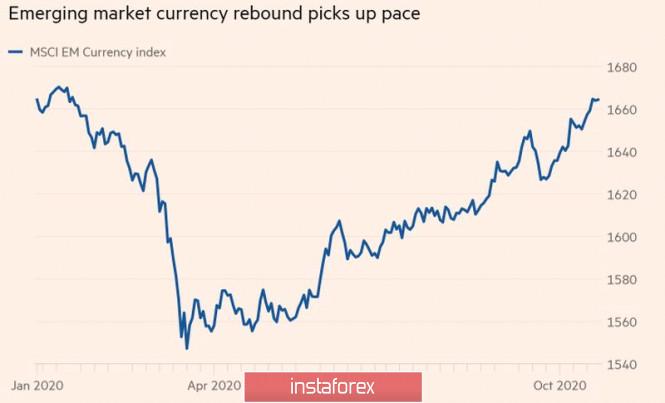 Три беды рубля