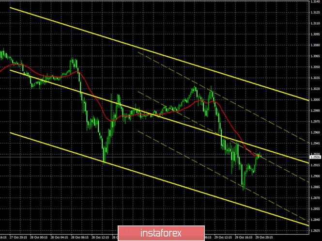 Горящий прогноз и торговые сигналы по паре GBP/USD на 30 октября. Отчет COT (Commitments of traders). Идеальный отскок, идеальный