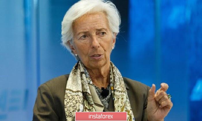 2020年10月30日欧元/美元的热门预测和交易建议