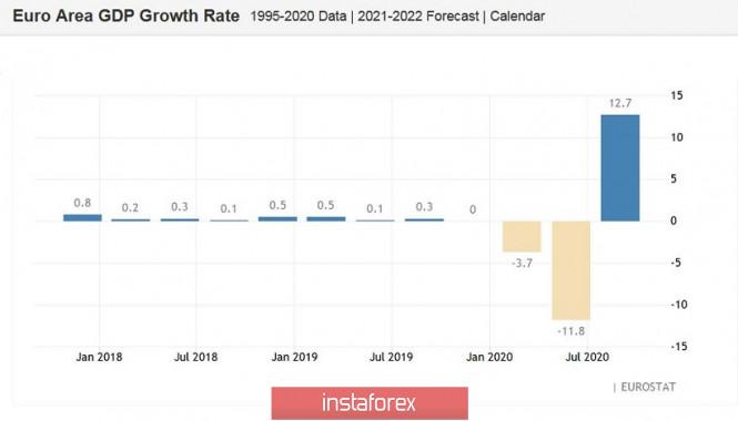 analytics5f9c493f8e098 - EUR/USD. Стратегическая высота – 1,1650: медведи не смогли закрепиться ниже уровня поддержки