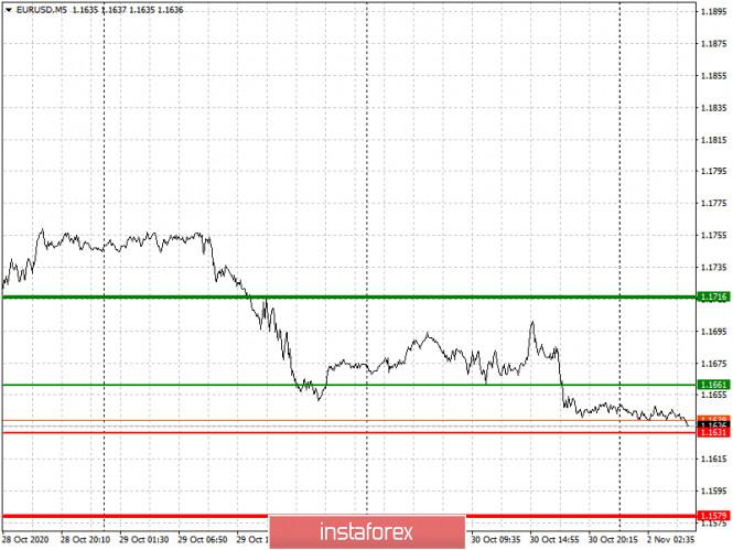 analytics5f9f9f778791b.jpg