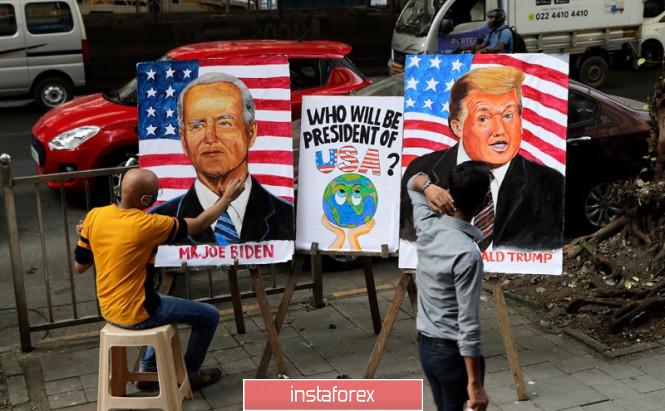 EURUSD и GBPUSD: Как поведет себя американский доллар после выборов в США. Три базовых сценария. Крупный покупатель фунта