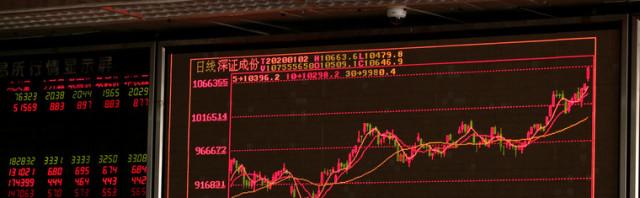由于制造业活动增加,中国股市收高。