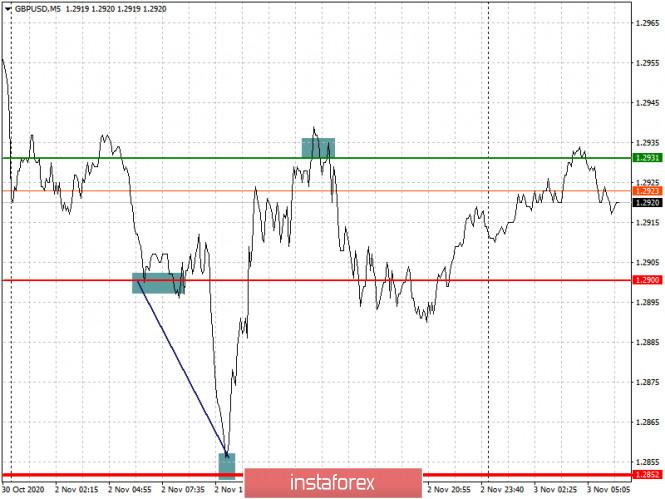 analytics5fa0f0395ee74.jpg