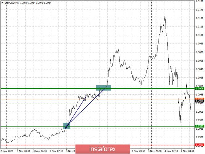analytics5fa22faf9ed87.jpg