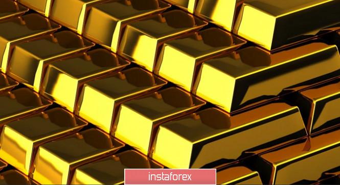 Золото давит на 1933