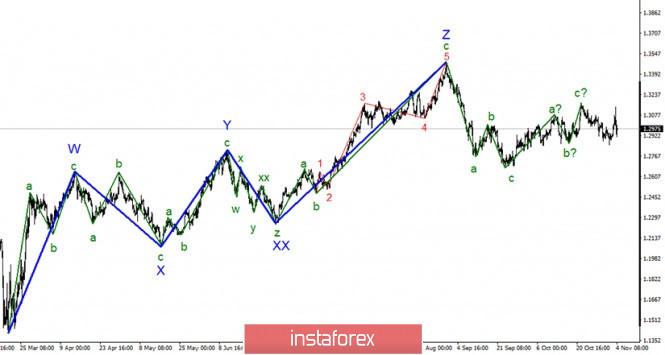 analytics5fa297d75119c.jpg