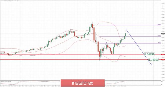 analytics5fa2a2f368485.jpg