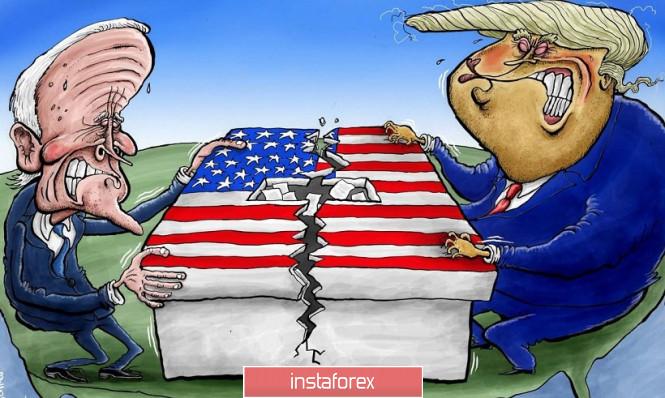 analytics5fa3a51ad34b0 - EUR/USD. Байдену нужен «последний рывок», шансы Трампа тают