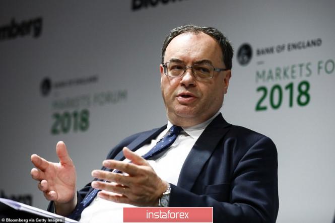 analytics5fa408c3e5e36 - GBPUSD и EURUSD: Банк Англии придерживается постепенной политики стимулирования экономики. Евро возвращается к максимумам
