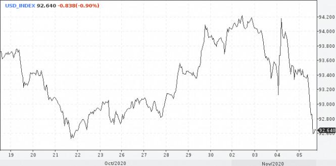 analytics5fa422e5b2923 - Доллар в ловушке, ФРС не поможет