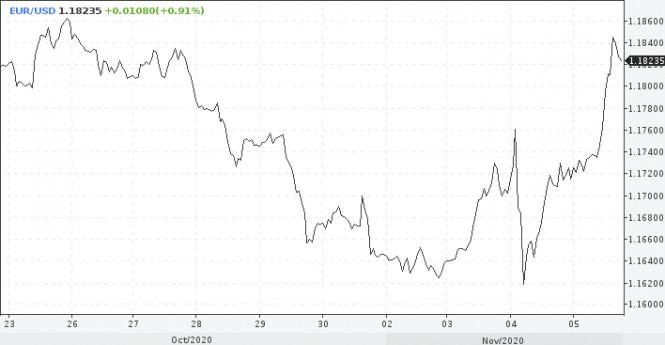 analytics5fa422f21418d - Доллар в ловушке, ФРС не поможет
